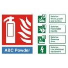 Fire Extinguisher Powder ID Sign (150mm x 200mm)