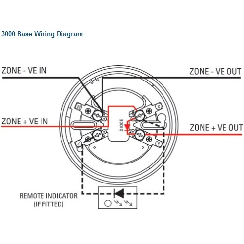 conventional heat detector wiring diagram  u2013 periodic
