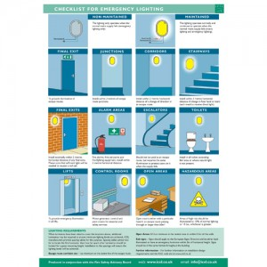 Emergency Lighting Location Quick Guide